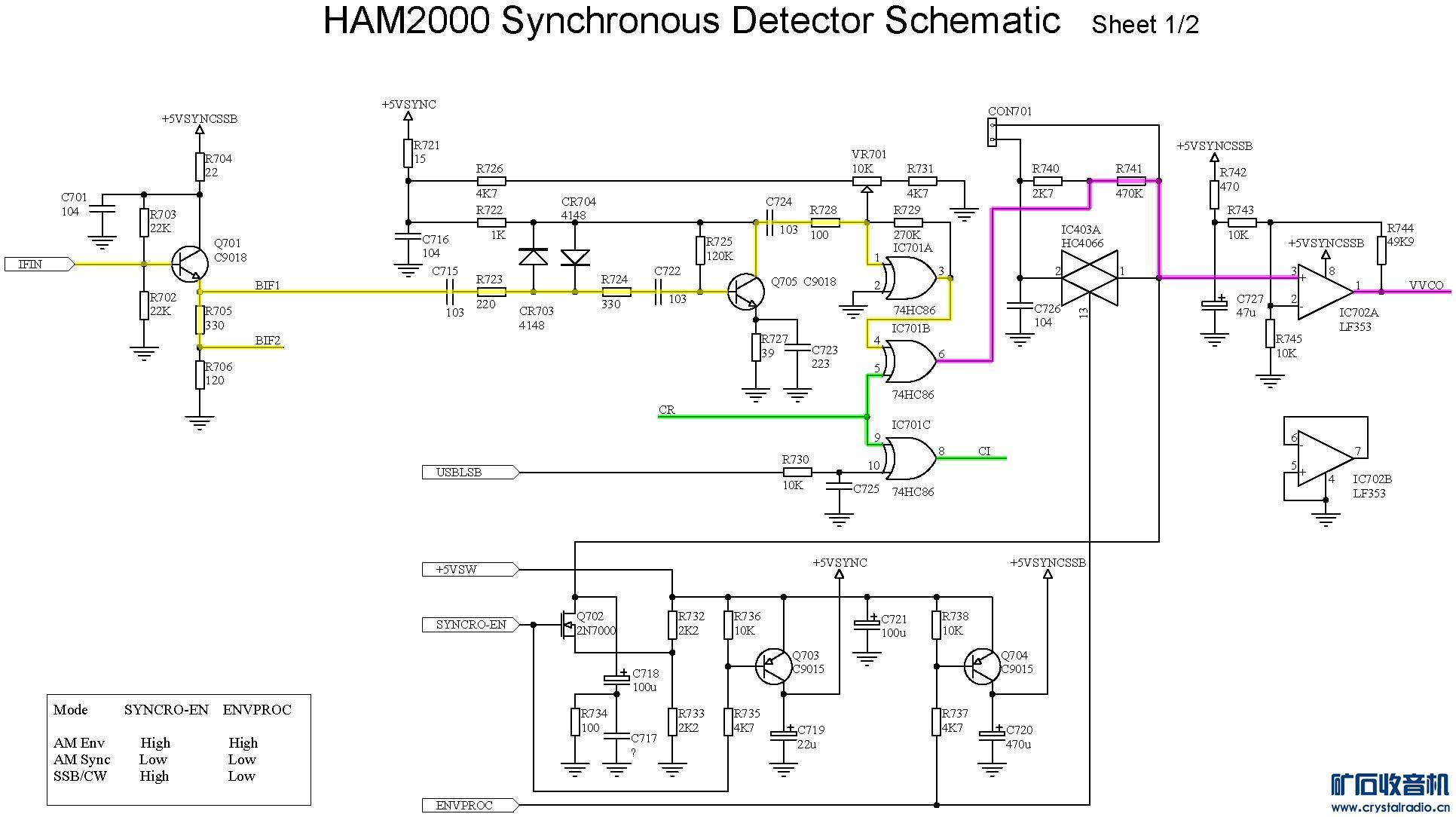 ham2000收音机同步检波电路初步分析,转自矿石论坛ace